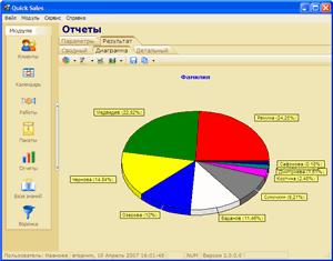 CRM Quick Sales: Круговая диаграмма