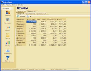 CRM Quick Sales: Таблица отчета